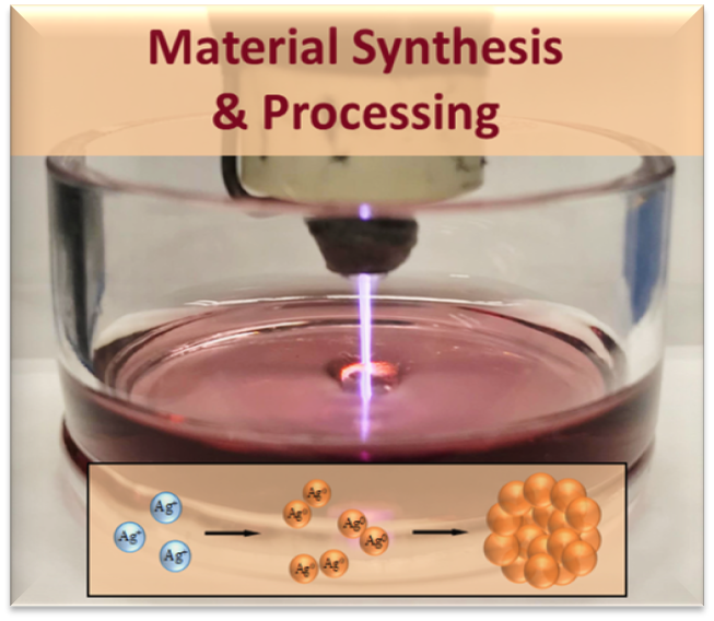 Impact area: Materials Synthesis & Processing