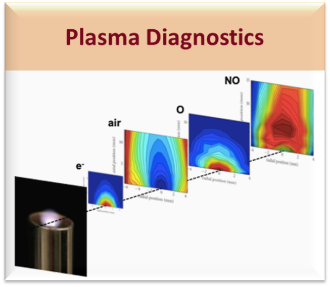Plasma diagnostics